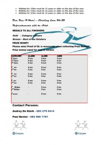 Eskom Power Run - pg 2